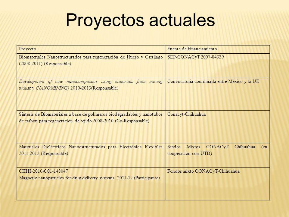 ProyectoFuente de Financiamiento Biomateriales Nanostructurados para regeneración de Hueso y Cartílago (2008-2011) (Responsable) SEP-CONACyT 2007-84339 Development of new nanocomposites using materials from mining industry (NANOMINING) 2010-2013(Responsable) Convocatoria coordinada entre México y la UE Síntesis de Biomateriales a base de polímeros biodegradables y nanotubos de carbon para regeneración de tejido 2008-2010 (Co-Responsable) Conacyt-Chihuahua Materiales Dieléctricos Nanoestructurados para Electrónica Flexibles 2011-2012 (Responsable) fondos Mixtos CONACyT Chihuahua (en cooperación con UTD) CHIH-2010-C01-148047 Magnetic nanoparticles for drug delivery systems.