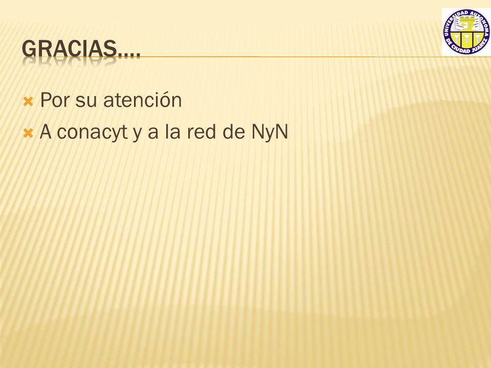 Por su atención A conacyt y a la red de NyN