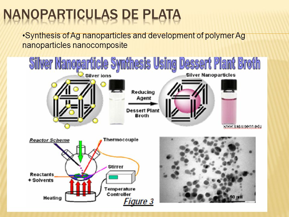 Synthesis of Ag nanoparticles and development of polymer Ag nanoparticles nanocomposite