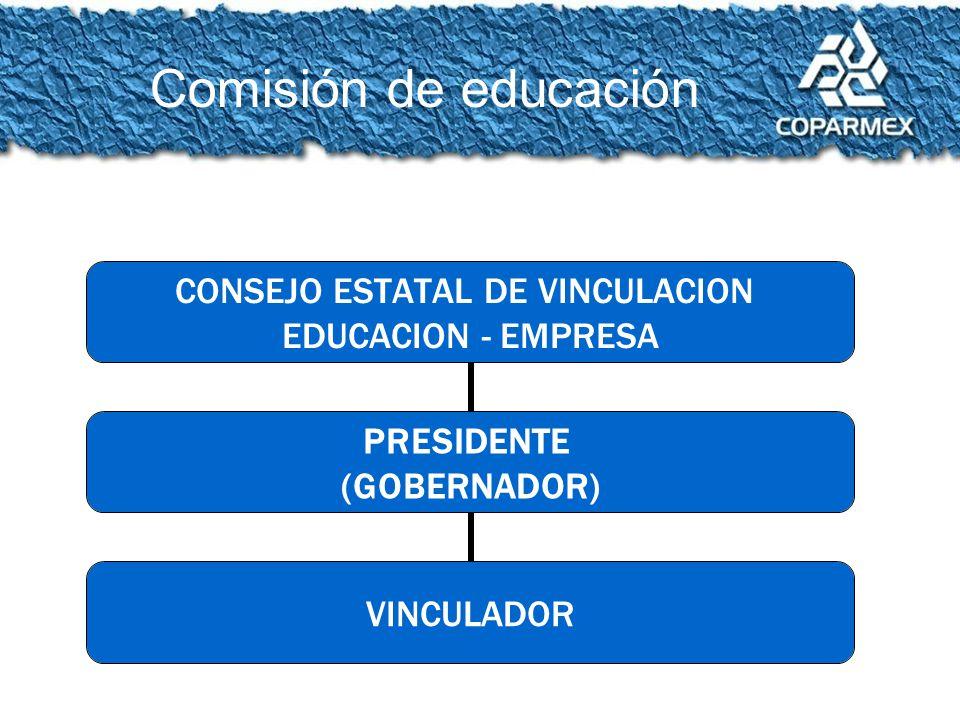 CONSEJO ESTATAL DE VINCULACION EDUCACION - EMPRESA PRESIDENTE (GOBERNADOR) VINCULADOR Comisión de educación