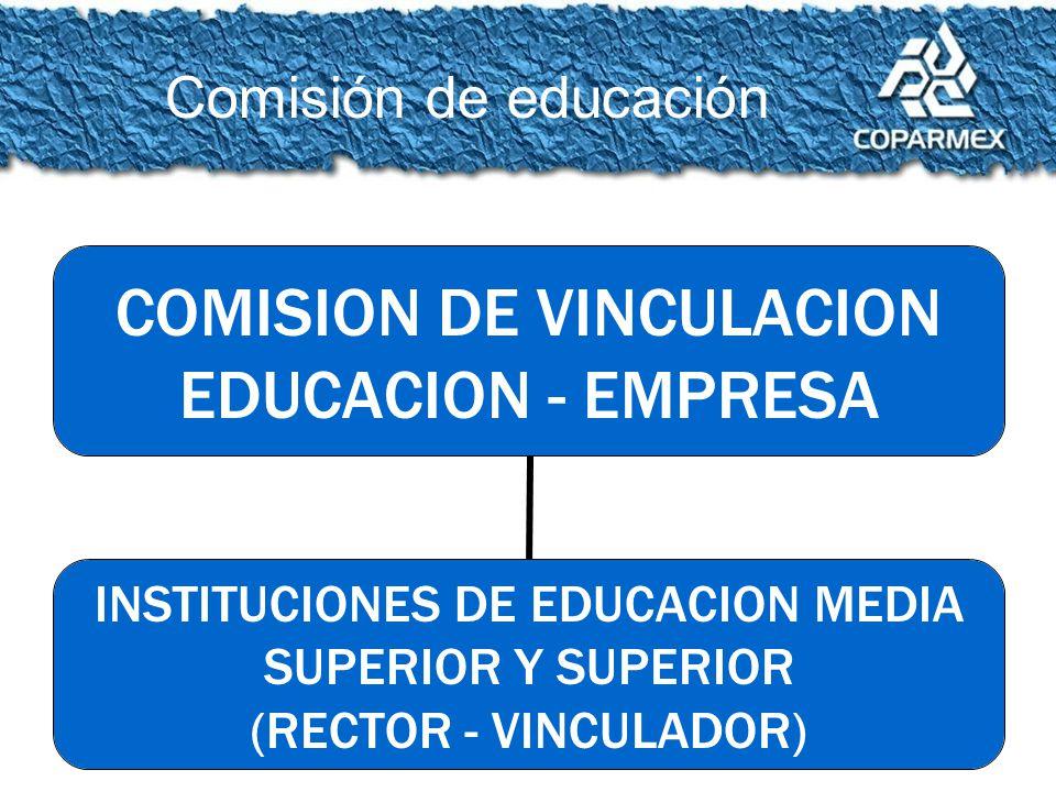 COMISION DE VINCULACION EDUCACION - EMPRESA INSTITUCIONES DE EDUCACION MEDIA SUPERIOR Y SUPERIOR (RECTOR - VINCULADOR) Comisión de educación