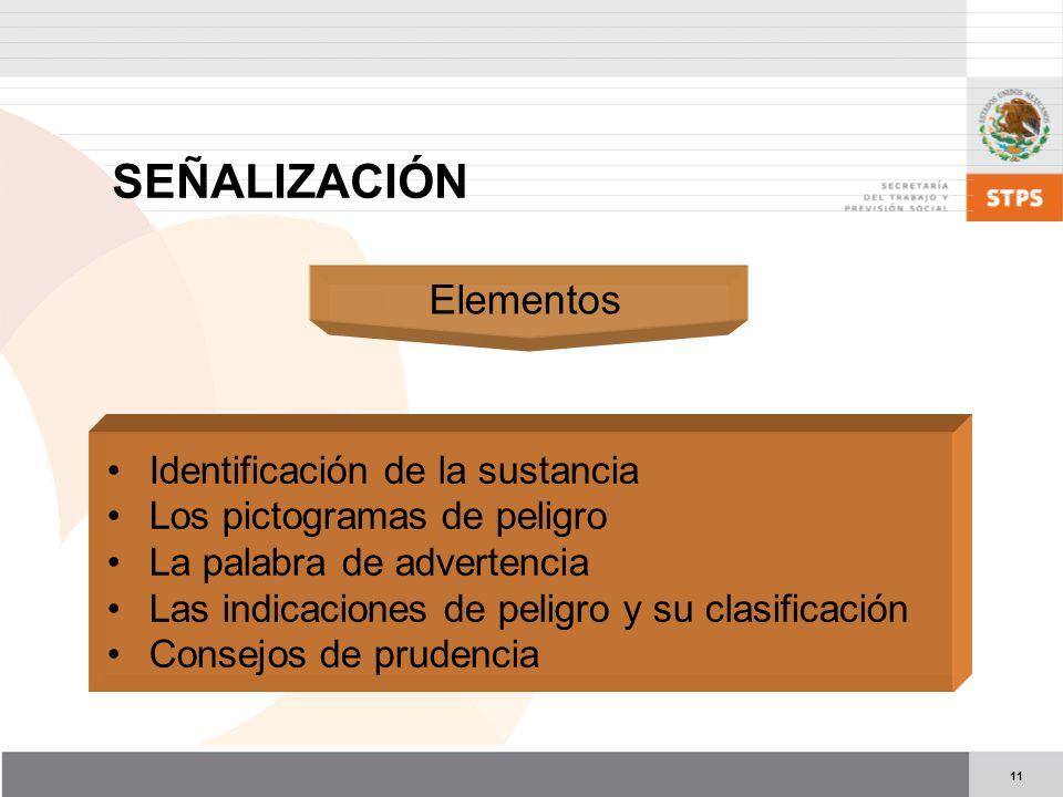 11 SEÑALIZACIÓN Identificación de la sustancia Los pictogramas de peligro La palabra de advertencia Las indicaciones de peligro y su clasificación Consejos de prudencia Elementos
