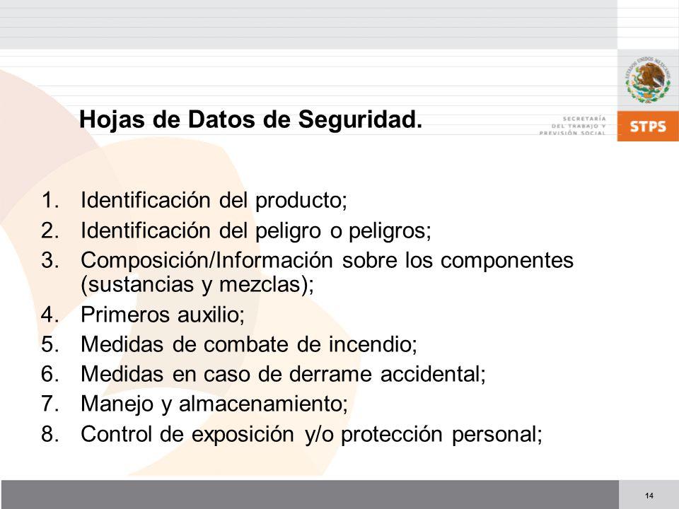 14 Hojas de Datos de Seguridad. 1.Identificación del producto; 2.Identificación del peligro o peligros; 3.Composición/Información sobre los componente