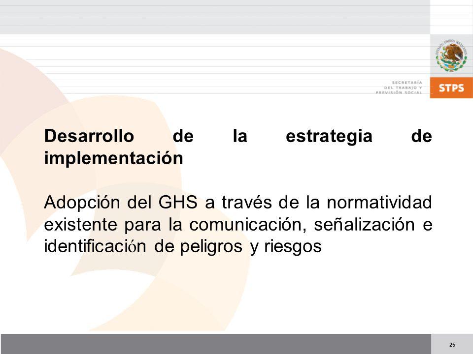 25 Desarrollo de la estrategia de implementación Adopción del GHS a través de la normatividad existente para la comunicación, señalización e identificaci ó n de peligros y riesgos