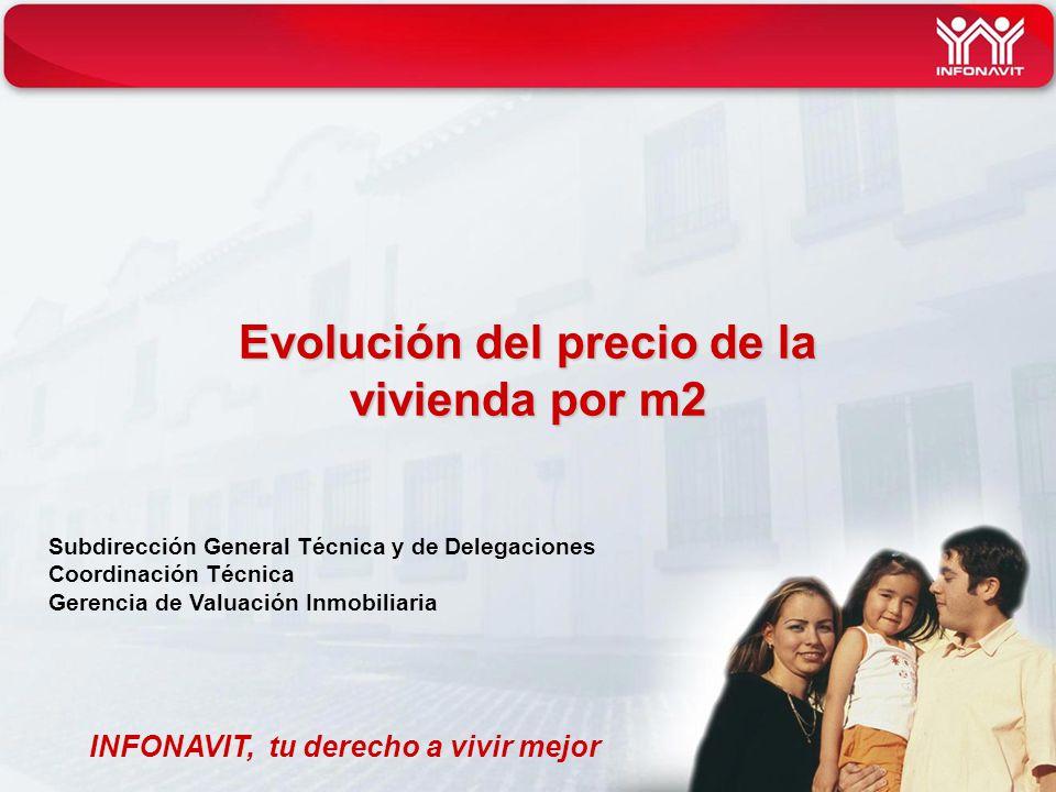 Evolución del precio de la vivienda por m2 INFONAVIT, tu derecho a vivir mejor Subdirección General Técnica y de Delegaciones Coordinación Técnica Ger