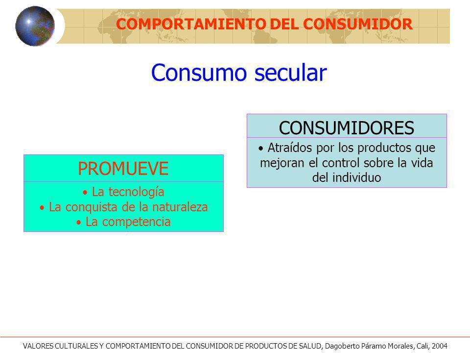 COMPORTAMIENTO DEL CONSUMIDOR VALORES CULTURALES Y COMPORTAMIENTO DEL CONSUMIDOR DE PRODUCTOS DE SALUD, Dagoberto Páramo Morales, Cali, 2004 Consumo s