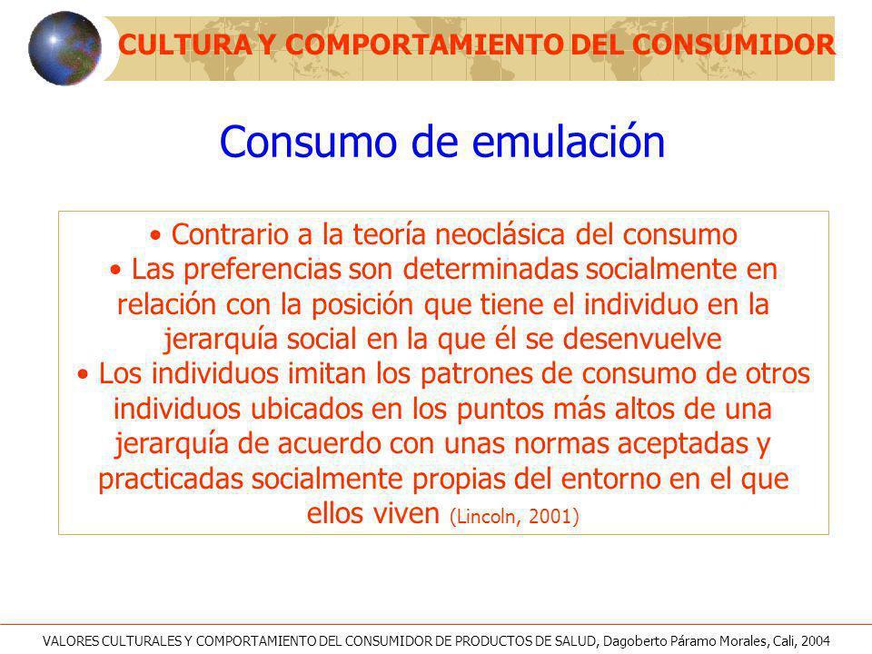 Consumo de emulación CULTURA Y COMPORTAMIENTO DEL CONSUMIDOR Contrario a la teoría neoclásica del consumo Las preferencias son determinadas socialment