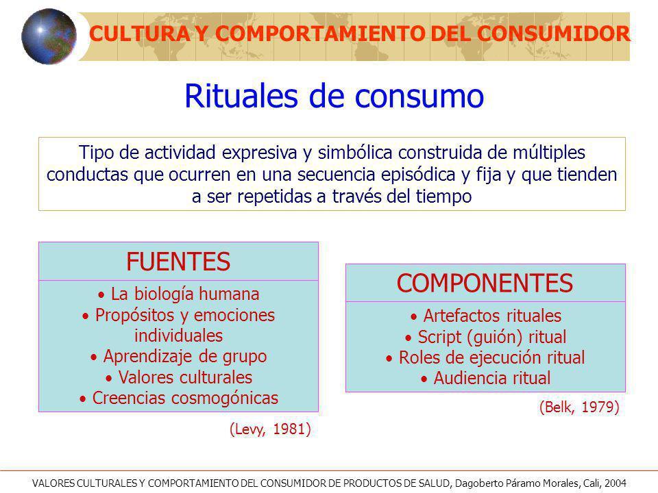 Rituales de consumo CULTURA Y COMPORTAMIENTO DEL CONSUMIDOR Tipo de actividad expresiva y simbólica construida de múltiples conductas que ocurren en u