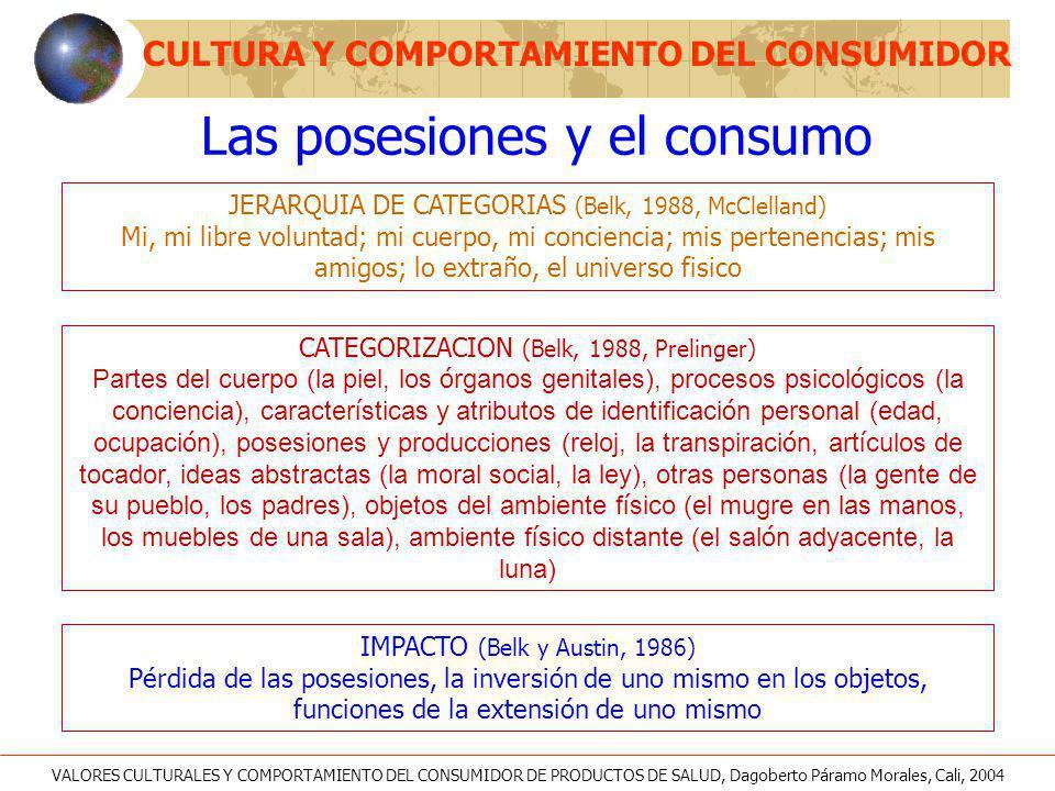 Las posesiones y el consumo CULTURA Y COMPORTAMIENTO DEL CONSUMIDOR JERARQUIA DE CATEGORIAS (Belk, 1988, McClelland) Mi, mi libre voluntad; mi cuerpo,