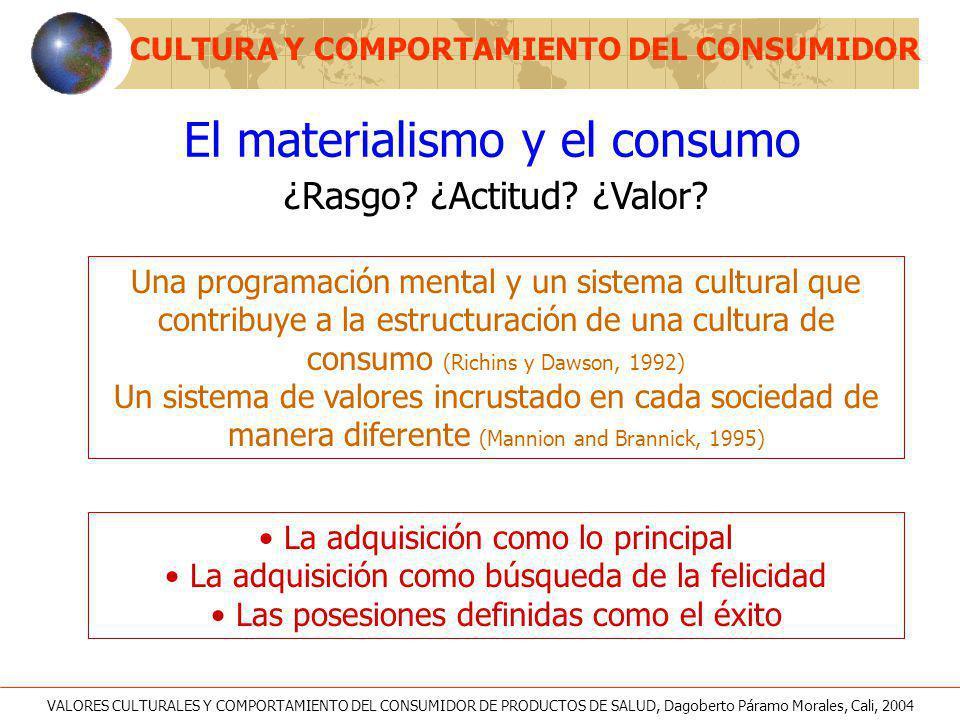 El materialismo y el consumo CULTURA Y COMPORTAMIENTO DEL CONSUMIDOR Una programación mental y un sistema cultural que contribuye a la estructuración