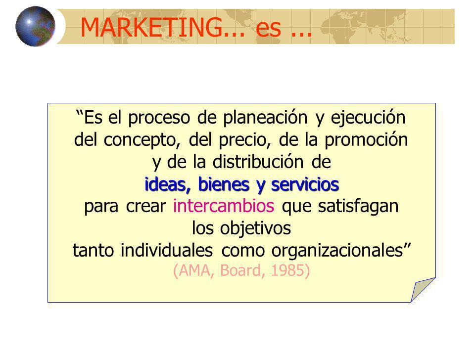 Es el proceso de planeación y ejecución del concepto, del precio, de la promoción y de la distribución de ideas, bienes y servicios para crear interca