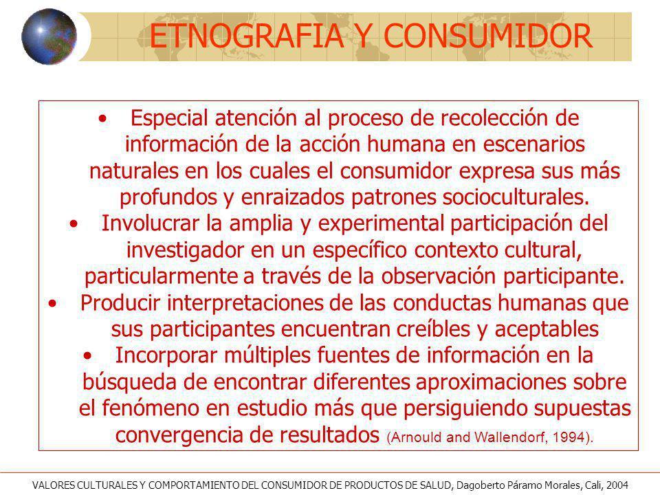 ETNOGRAFIA Y CONSUMIDOR Especial atención al proceso de recolección de información de la acción humana en escenarios naturales en los cuales el consum