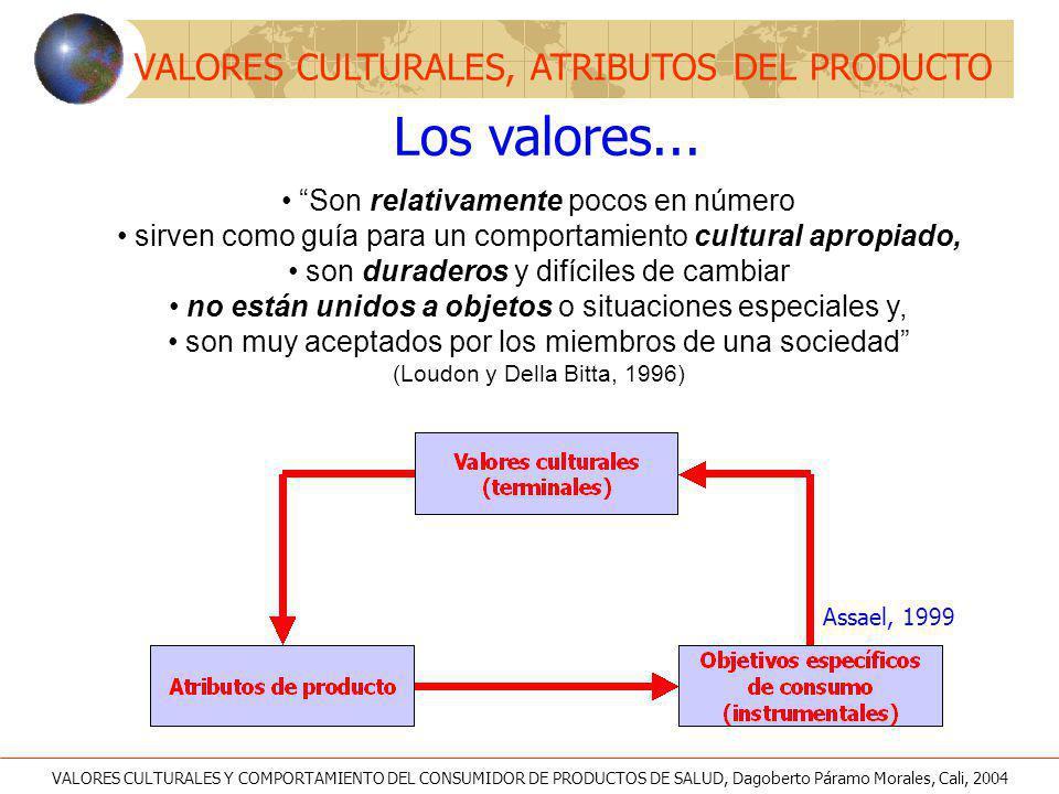 VALORES CULTURALES, ATRIBUTOS DEL PRODUCTO Assael, 1999 Son relativamente pocos en número sirven como guía para un comportamiento cultural apropiado,