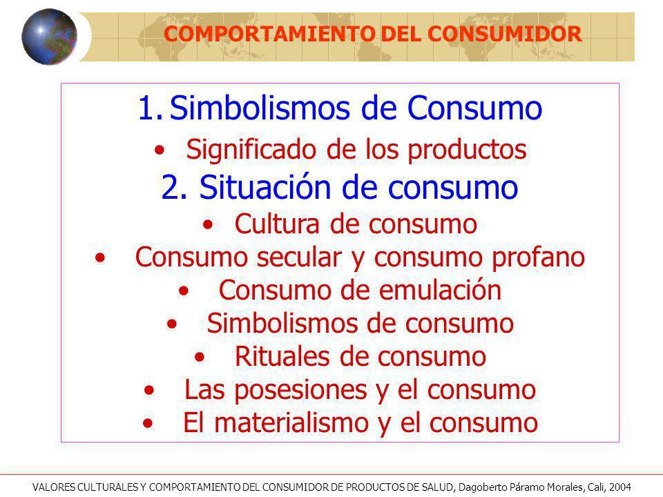 COMPORTAMIENTO DEL CONSUMIDOR 1.Simbolismos de Consumo Significado de los productos 2. Situación de consumo Cultura de consumo Consumo secular y consu