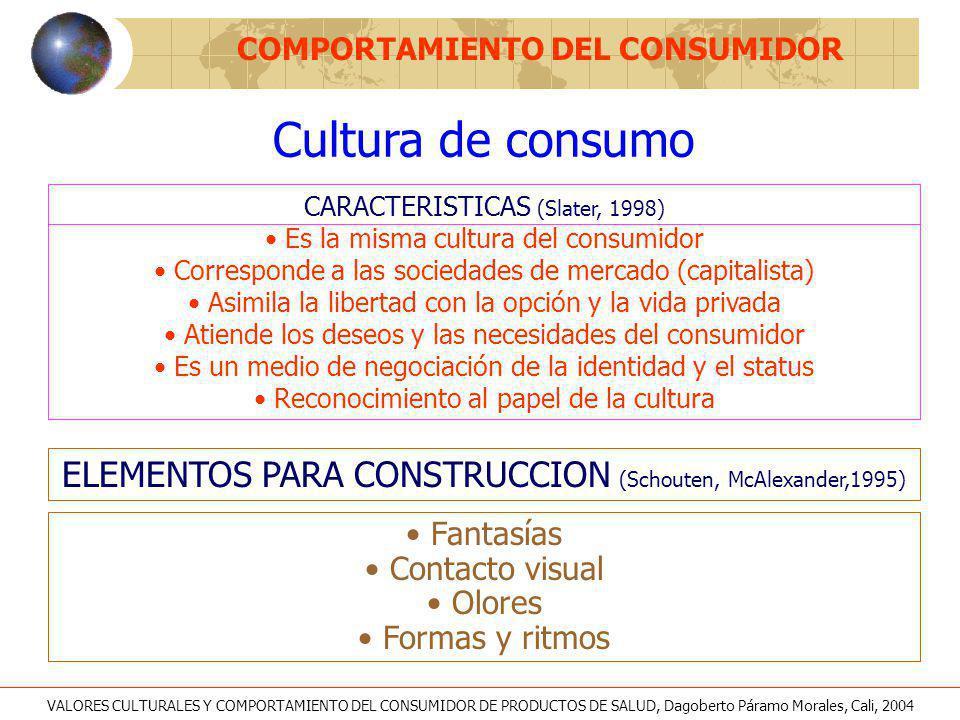 Cultura de consumo COMPORTAMIENTO DEL CONSUMIDOR CARACTERISTICAS (Slater, 1998) Es la misma cultura del consumidor Corresponde a las sociedades de mer