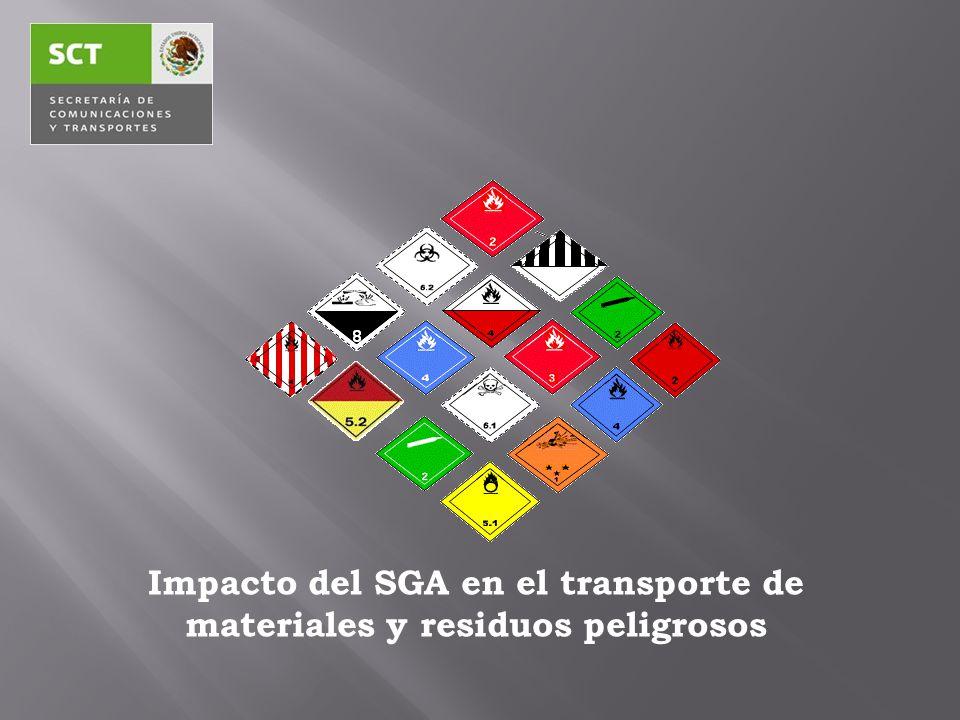 Los recipientes que contengan material peligroso, serán marcados con pictogramas que proporcionan información: TOXICIDAD AGUDA TOXICIDAD AGUDA PELIGROS FÍSICOS PELIGROS FÍSICOS PELIGROS AL MEDIO AMBIENTE PELIGROS AL MEDIO AMBIENTE TOXICIDAD AGUDA TOXICIDAD AGUDA PELIGROS FÍSICOS PELIGROS FÍSICOS PELIGROS AL MEDIO AMBIENTE PELIGROS AL MEDIO AMBIENTE EN EL SECTOR DEL TRANSPORTE = SGA