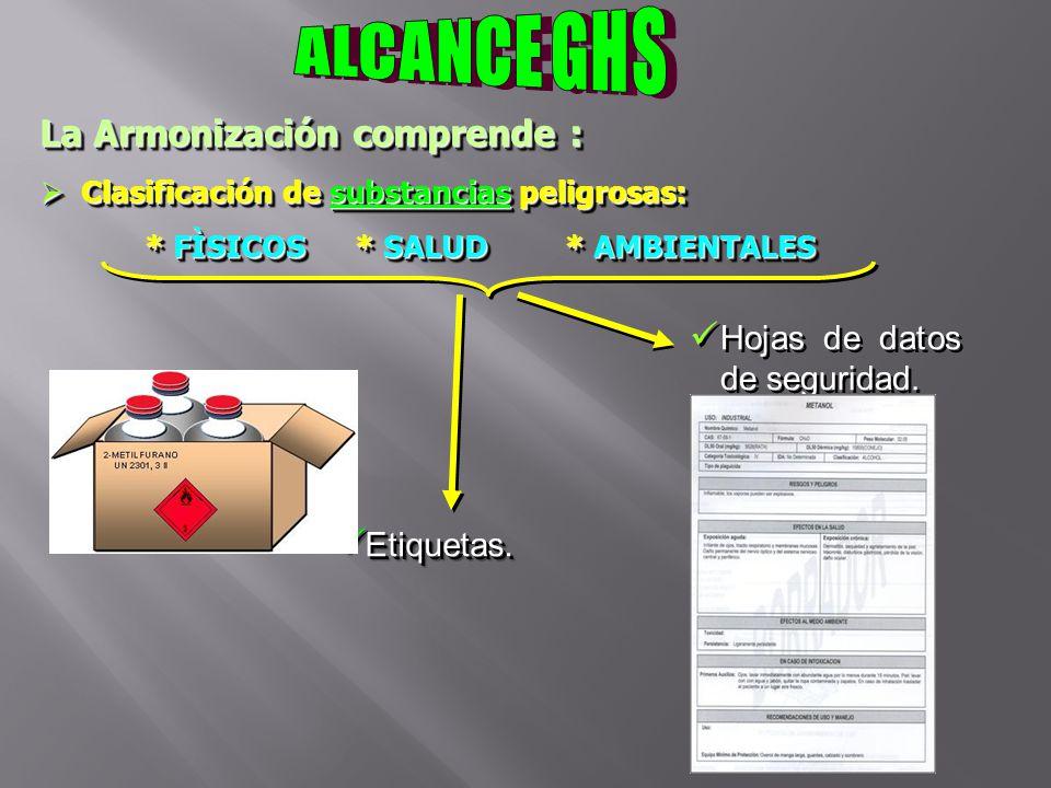 La Armonización comprende : Clasificación de substancias peligrosas: Clasificación de substancias peligrosas: * FÌSICOS * SALUD * AMBIENTALES La Armon