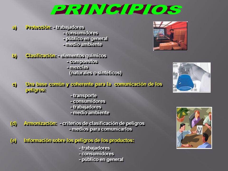 a)Protección: - trabajadores - consumidores - consumidores - público en general - público en general - medio ambiente - medio ambiente b)Clasificación