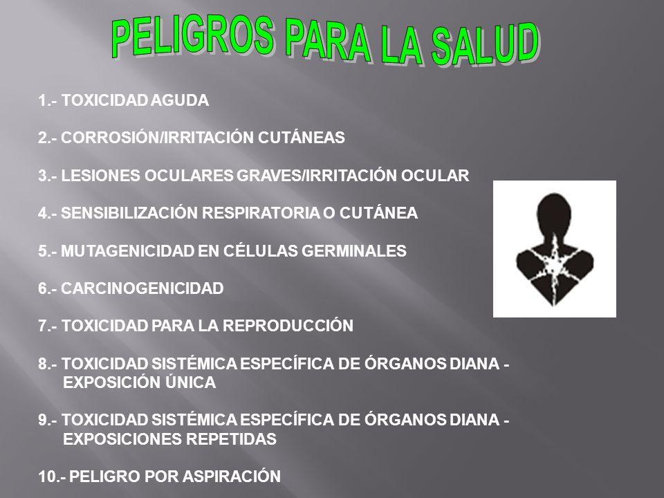 1.- TOXICIDAD AGUDA 2.- CORROSIÓN/IRRITACIÓN CUTÁNEAS 3.- LESIONES OCULARES GRAVES/IRRITACIÓN OCULAR 4.- SENSIBILIZACIÓN RESPIRATORIA O CUTÁNEA 5.- MU