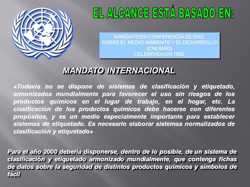 MANDATO INTERNACIONAL MANDATO EN CONFERENCIA DE ONU SOBRE EL MEDIO AMBIENTE Y EL DESARROLLO (CNUMAD) CELEBRADA EN 1992 MANDATO EN CONFERENCIA DE ONU S