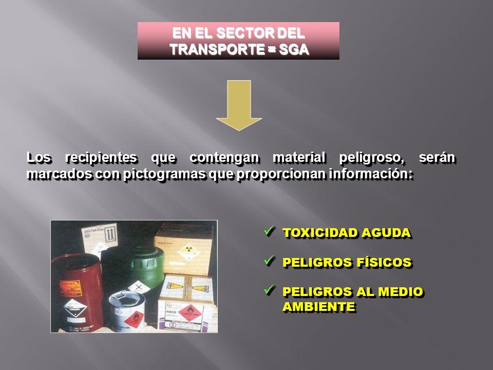 Los recipientes que contengan material peligroso, serán marcados con pictogramas que proporcionan información: TOXICIDAD AGUDA TOXICIDAD AGUDA PELIGRO