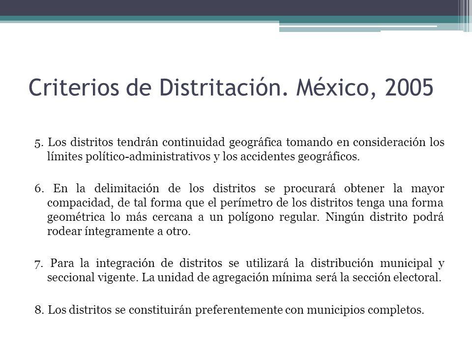 Criterios de Distritación. México, 2005 5. Los distritos tendrán continuidad geográfica tomando en consideración los límites político-administrativos