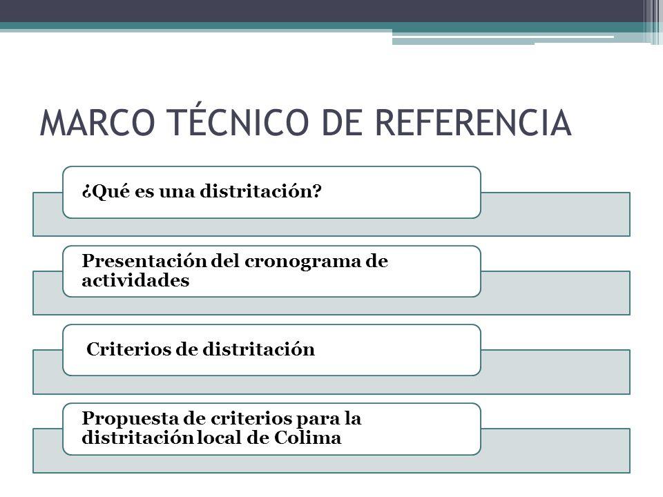 MARCO TÉCNICO DE REFERENCIA ¿Qué es una distritación? Presentación del cronograma de actividades Criterios de distritación Propuesta de criterios para