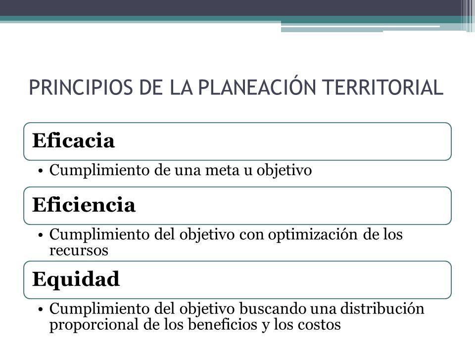 PRINCIPIOS DE LA PLANEACIÓN TERRITORIAL Eficacia Cumplimiento de una meta u objetivo Eficiencia Cumplimiento del objetivo con optimización de los recu