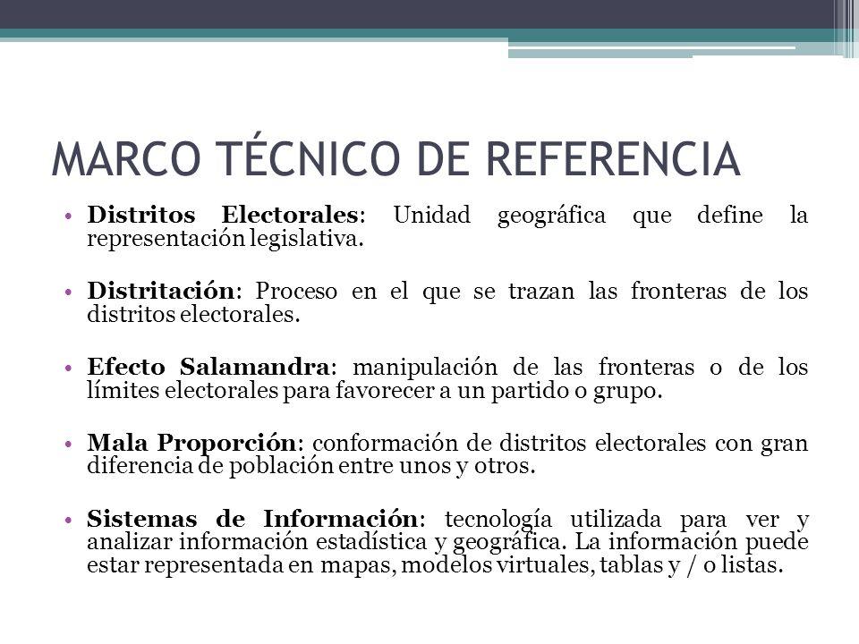 Distritos Electorales: Unidad geográfica que define la representación legislativa.