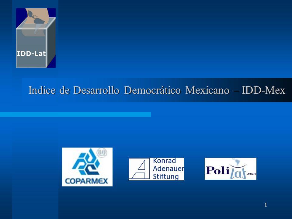 IDD-Mex 12 Indice de Desarrollo Democrático Mexicano – IDD-Mex