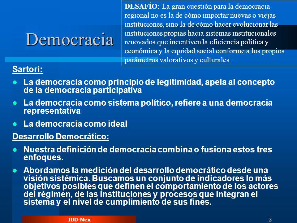 IDD-Mex 2 Democracia Sartori: La democracia como principio de legitimidad, apela al concepto de la democracia participativa La democracia como sistema político, refiere a una democracia representativa La democracia como ideal Desarrollo Democrático: Nuestra definición de democracia combina o fusiona estos tres enfoques.