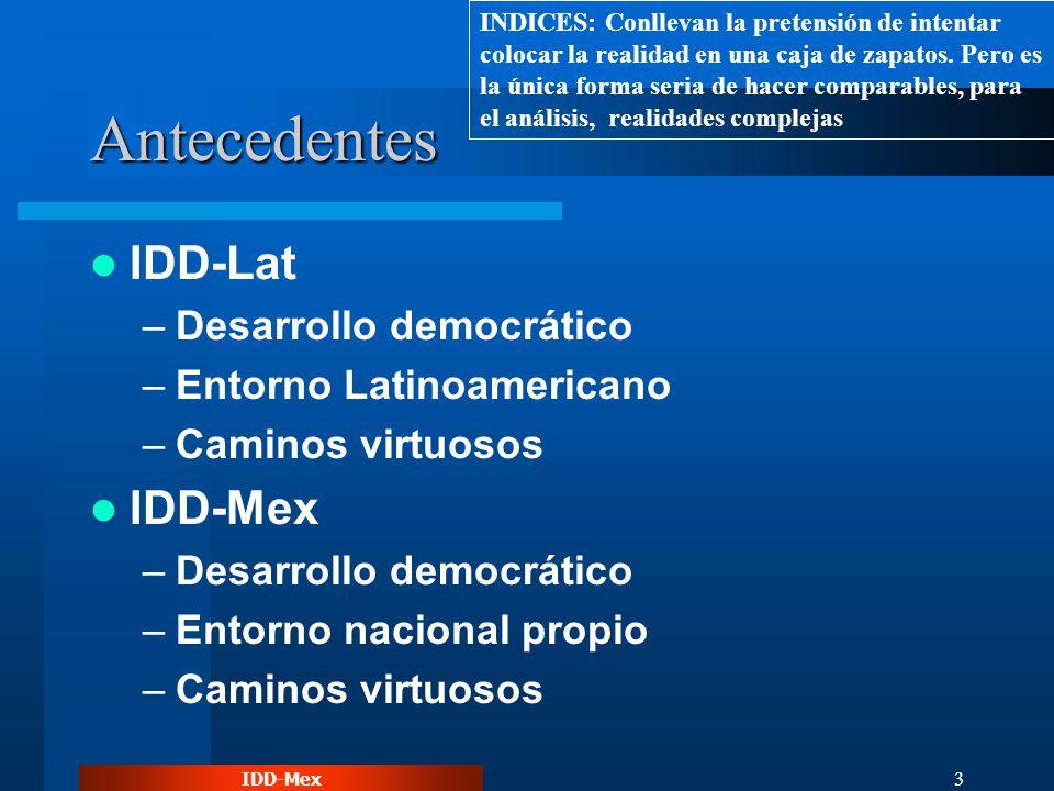 IDD-Mex 3 Antecedentes IDD-Lat –Desarrollo democrático –Entorno Latinoamericano –Caminos virtuosos IDD-Mex –Desarrollo democrático –Entorno nacional propio –Caminos virtuosos INDICES: Conllevan la pretensión de intentar colocar la realidad en una caja de zapatos.
