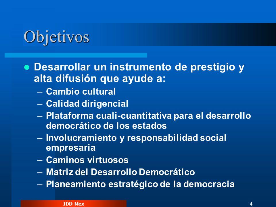 IDD-Mex 4 Objetivos Desarrollar un instrumento de prestigio y alta difusión que ayude a: –Cambio cultural –Calidad dirigencial –Plataforma cuali-cuant