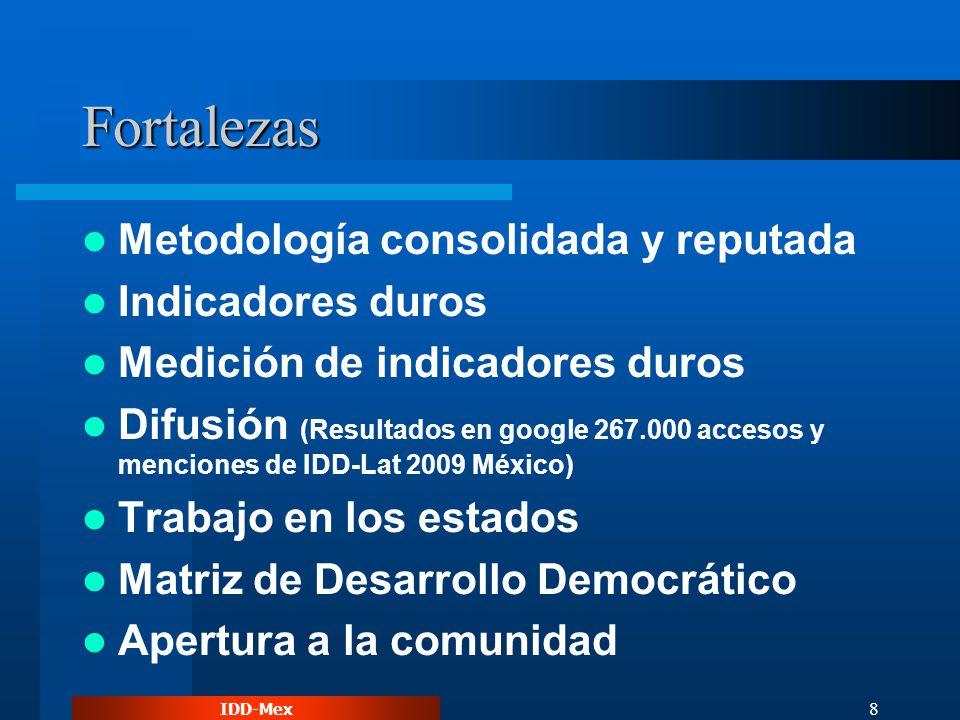 IDD-Mex 8 Fortalezas Metodología consolidada y reputada Indicadores duros Medición de indicadores duros Difusión (Resultados en google 267.000 accesos y menciones de IDD-Lat 2009 México) Trabajo en los estados Matriz de Desarrollo Democrático Apertura a la comunidad