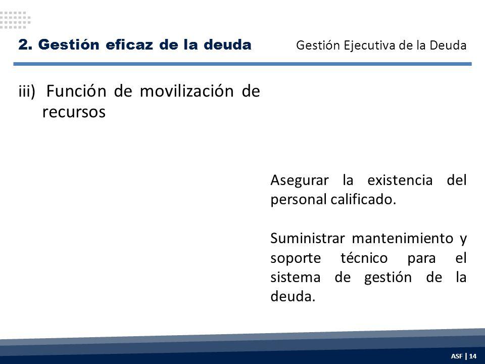 2. Gestión eficaz de la deuda Asegurar la existencia del personal calificado.