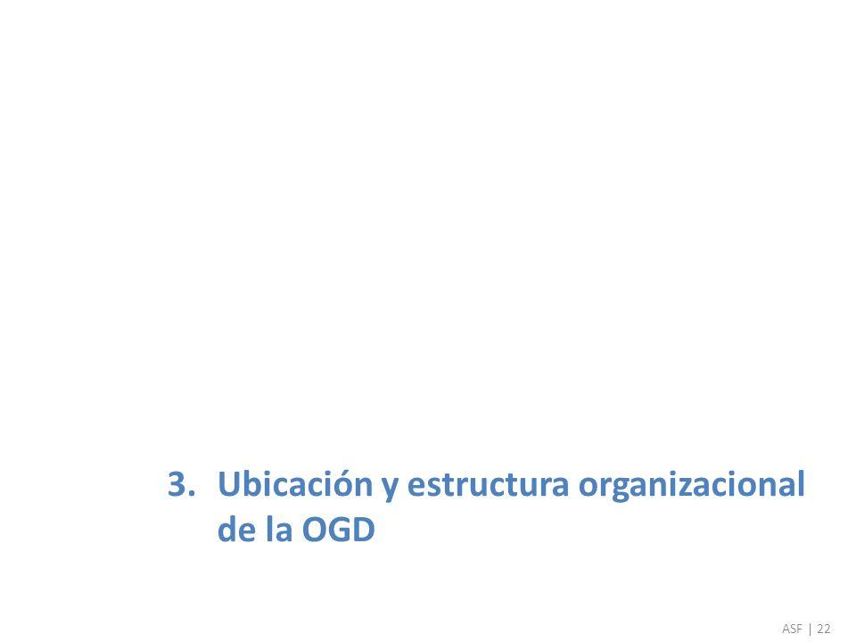 3.Ubicación y estructura organizacional de la OGD ASF | 22