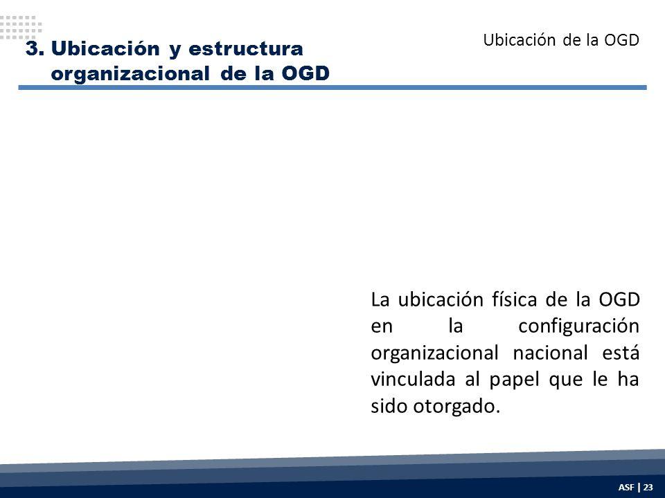 3.Ubicación y estructura organizacional de la OGD La ubicación física de la OGD en la configuración organizacional nacional está vinculada al papel que le ha sido otorgado.