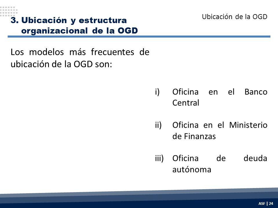 3.Ubicación y estructura organizacional de la OGD i)Oficina en el Banco Central ii)Oficina en el Ministerio de Finanzas iii)Oficina de deuda autónoma Los modelos más frecuentes de ubicación de la OGD son: Ubicación de la OGD ASF | 24