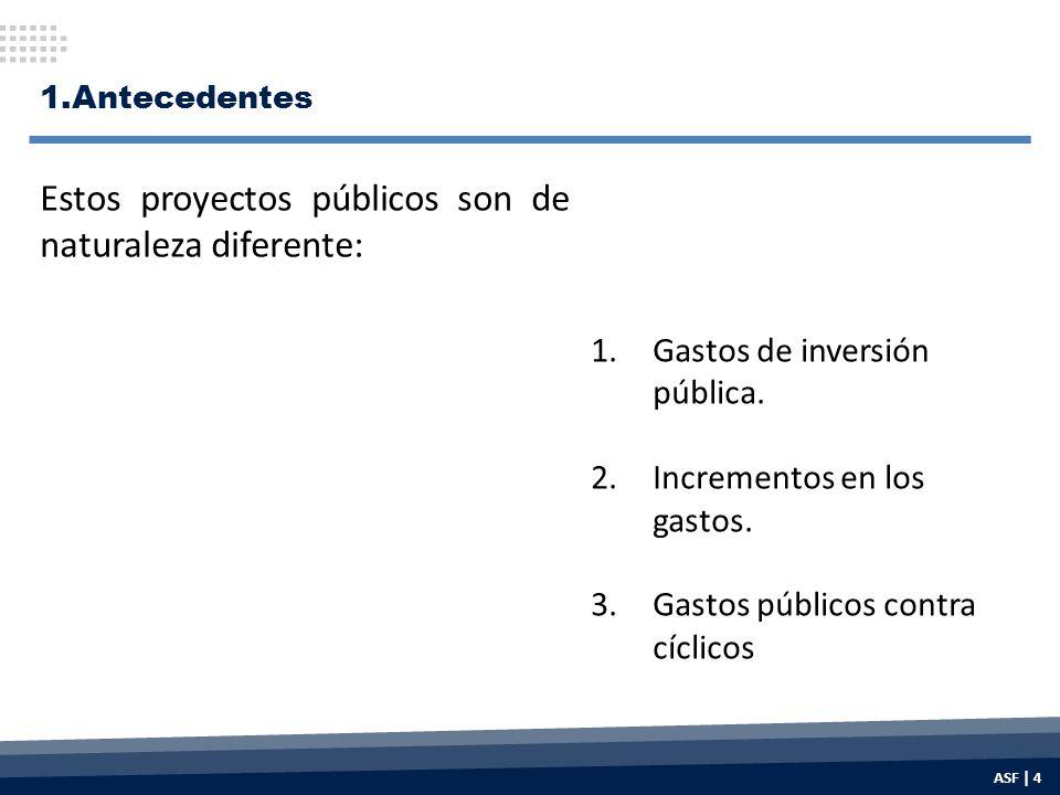 1.Antecedentes 1.Gastos de inversión pública. 2.Incrementos en los gastos.