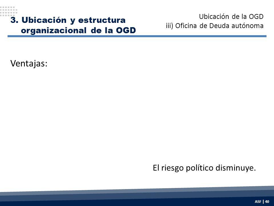 3. Ubicación y estructura organizacional de la OGD El riesgo político disminuye.