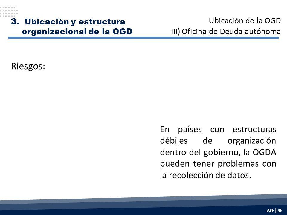 En países con estructuras débiles de organización dentro del gobierno, la OGDA pueden tener problemas con la recolección de datos.
