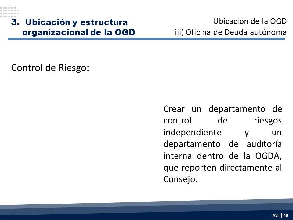 Crear un departamento de control de riesgos independiente y un departamento de auditoría interna dentro de la OGDA, que reporten directamente al Consejo.