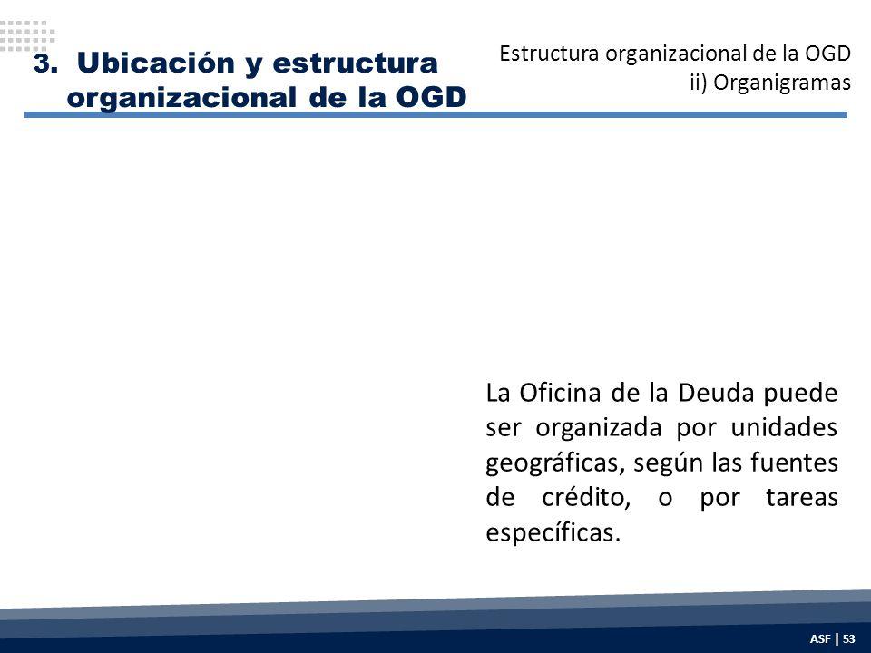La Oficina de la Deuda puede ser organizada por unidades geográficas, según las fuentes de crédito, o por tareas específicas.