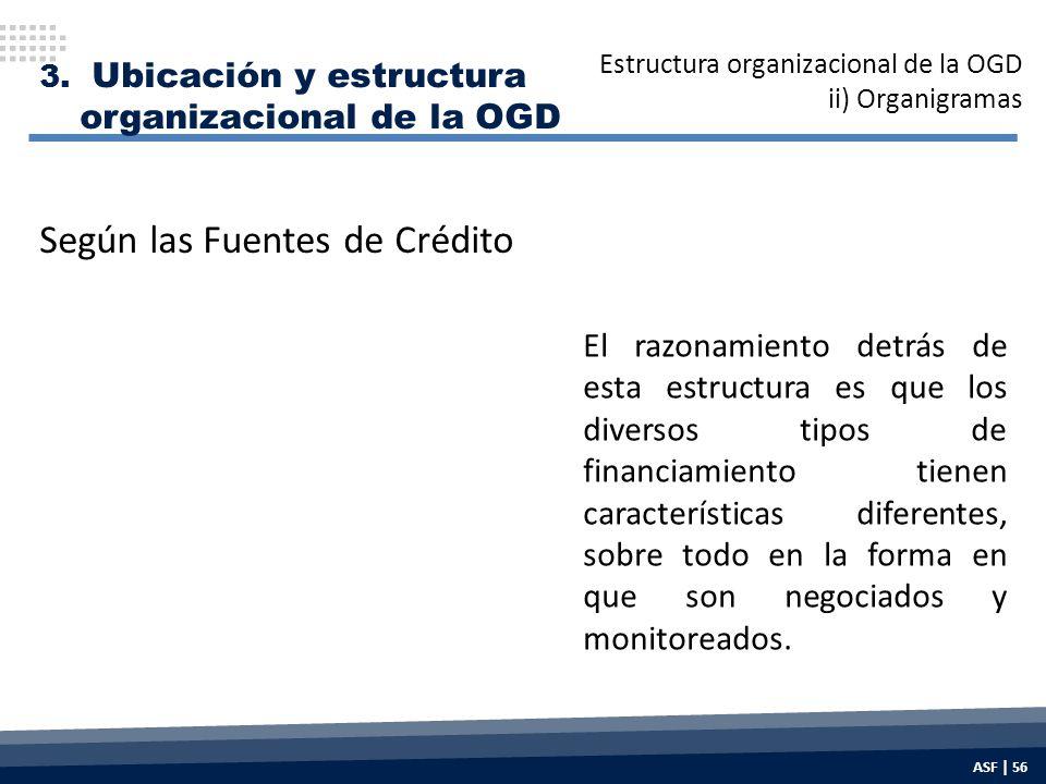 El razonamiento detrás de esta estructura es que los diversos tipos de financiamiento tienen características diferentes, sobre todo en la forma en que son negociados y monitoreados.