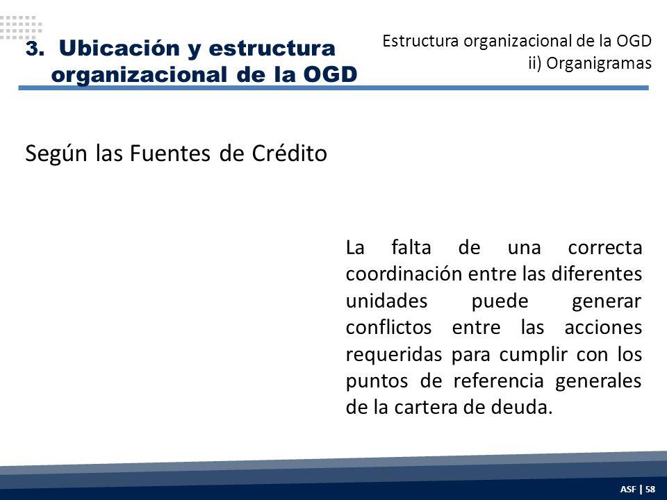 La falta de una correcta coordinación entre las diferentes unidades puede generar conflictos entre las acciones requeridas para cumplir con los puntos de referencia generales de la cartera de deuda.