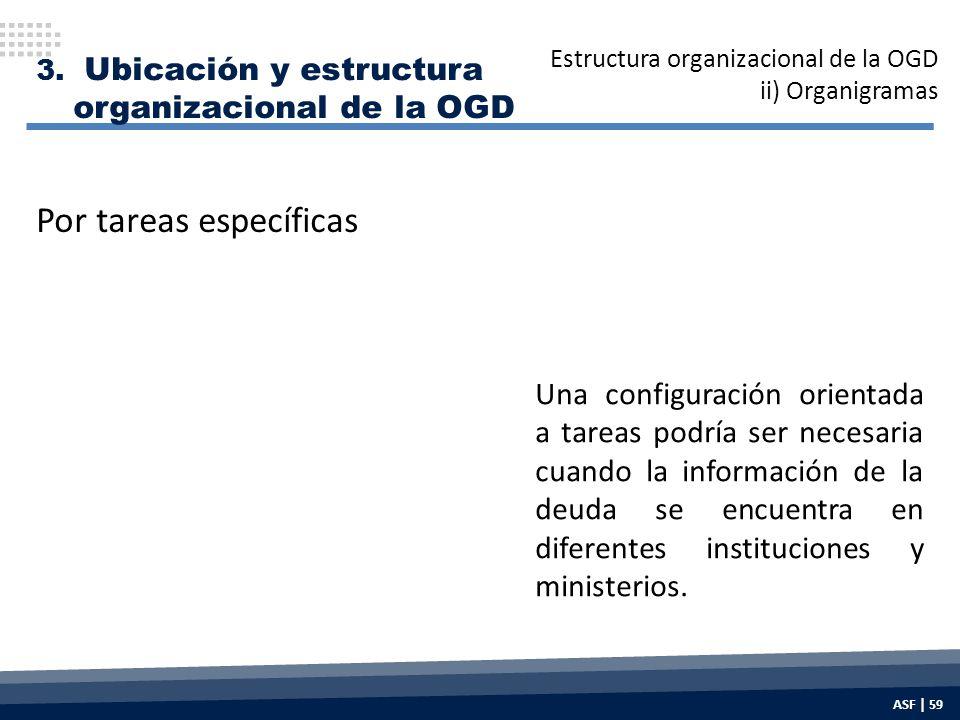 Una configuración orientada a tareas podría ser necesaria cuando la información de la deuda se encuentra en diferentes instituciones y ministerios.