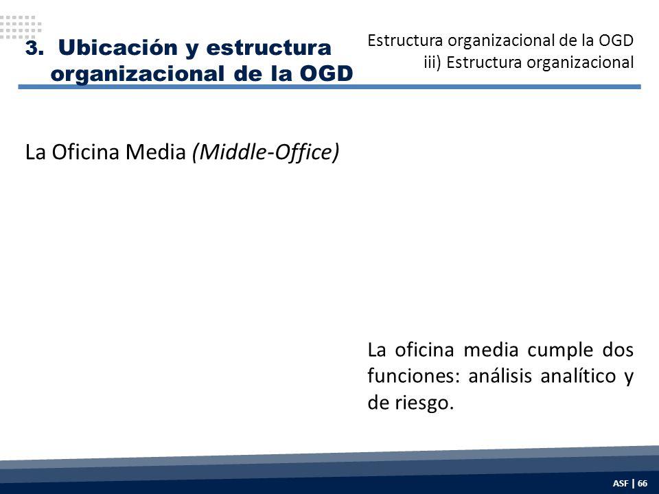 La oficina media cumple dos funciones: análisis analítico y de riesgo.
