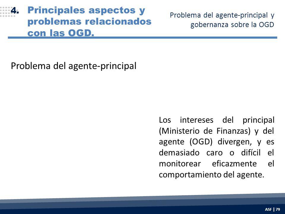 4. Principales aspectos y problemas relacionados con las OGD.