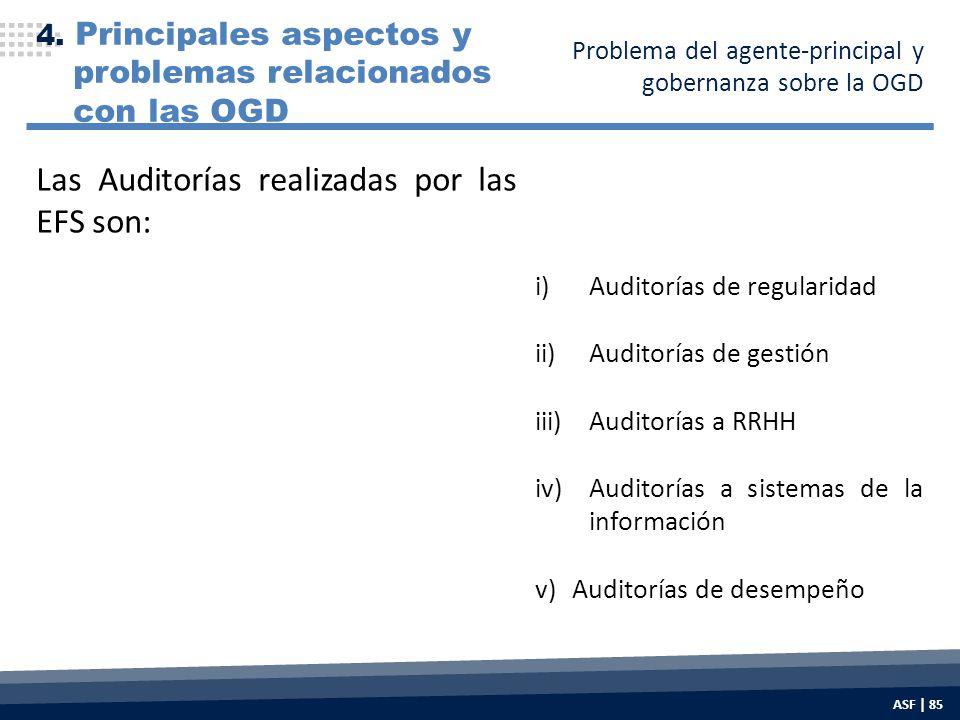 i)Auditorías de regularidad ii)Auditorías de gestión iii)Auditorías a RRHH iv)Auditorías a sistemas de la información v)Auditorías de desempeño Las Auditorías realizadas por las EFS son: 4.