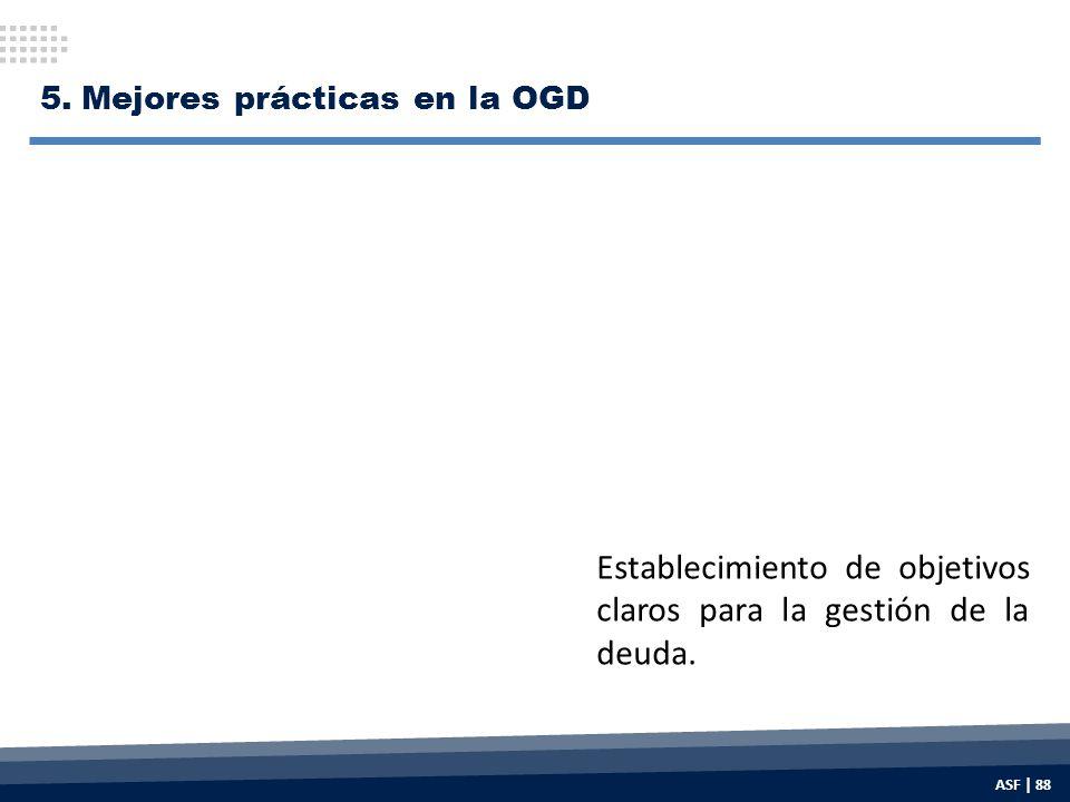 Establecimiento de objetivos claros para la gestión de la deuda.